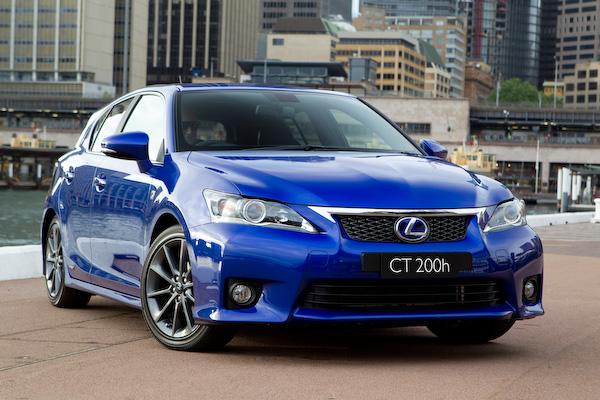 Lexus CT blue