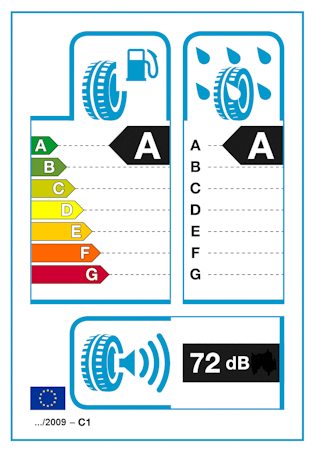 UK Tyre Label