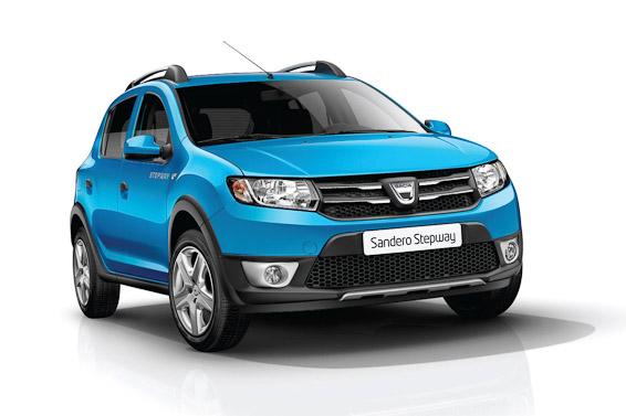 Dacia Car Finance Uk
